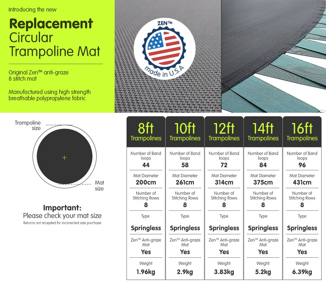 New Springless Trampoline Replacement Mat Round Outdoor